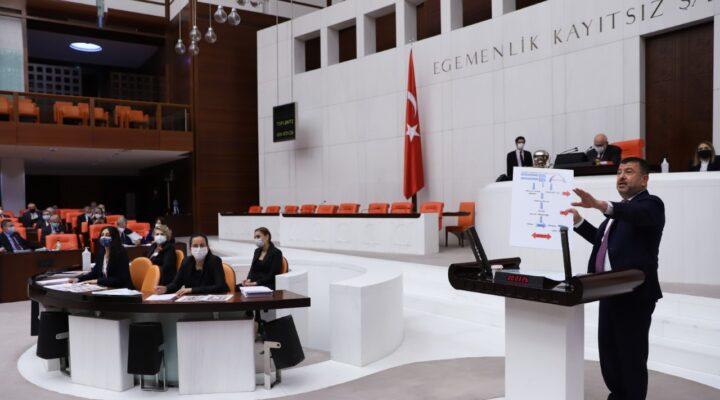 """Ağbaba TBMM'de İnsan Kaçakçılığını Gündeme getirdi """"VIP HİZMET, VIP KAÇAKÇILIK"""""""