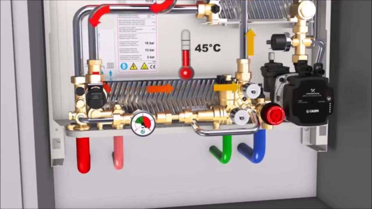Merkezi sistem konutlarda, sıcak su ihtiyacı normalin iki katı pahalıya mal oluyor!