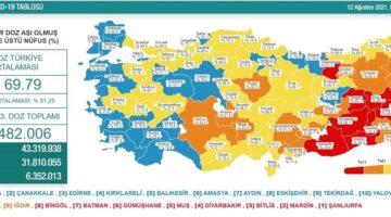 Malatya'da Aşılama Hızı Arttı Risk Haritası Güncellendi
